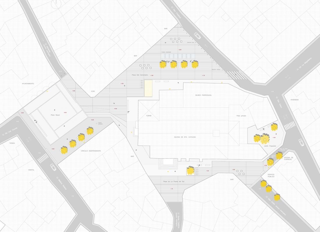 Planimetría de la Plaza de ElBonillo